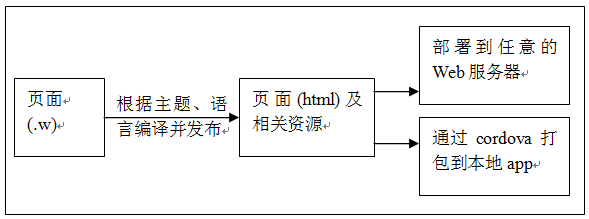 run-mode-5