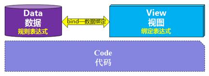 bind-2-01