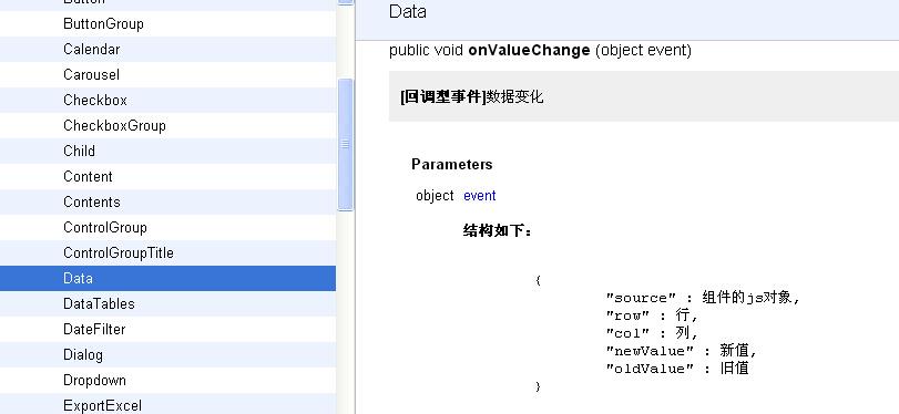 组件事件API