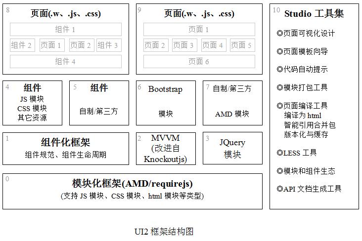 ui2-framework-02