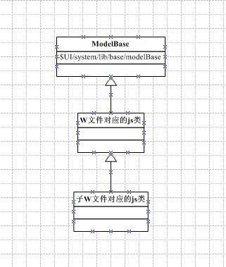 jsClass继承体系